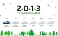 В 2013 году Skoda покажет шесть новинок