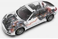Всички модели на Porsche с хибридни варианти до няколко години